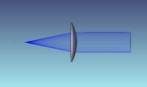 Beam-diameter-collimator-focuser