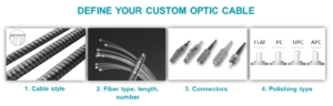 Define your custom optic cable