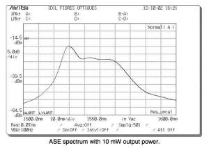 c-band-ase-source-graph