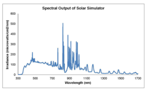spectral-output-solar-simulator