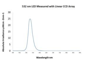 LED-measurement-CCD-Linear-Array