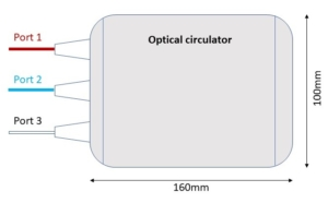 Integrated circulator in box