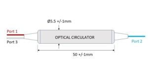 Circulator in loose tube