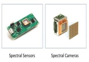 pixelteq spectral sensors and spectral cameras