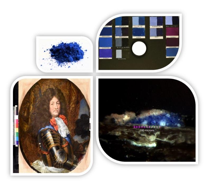 analyse pigmentaire des peintures