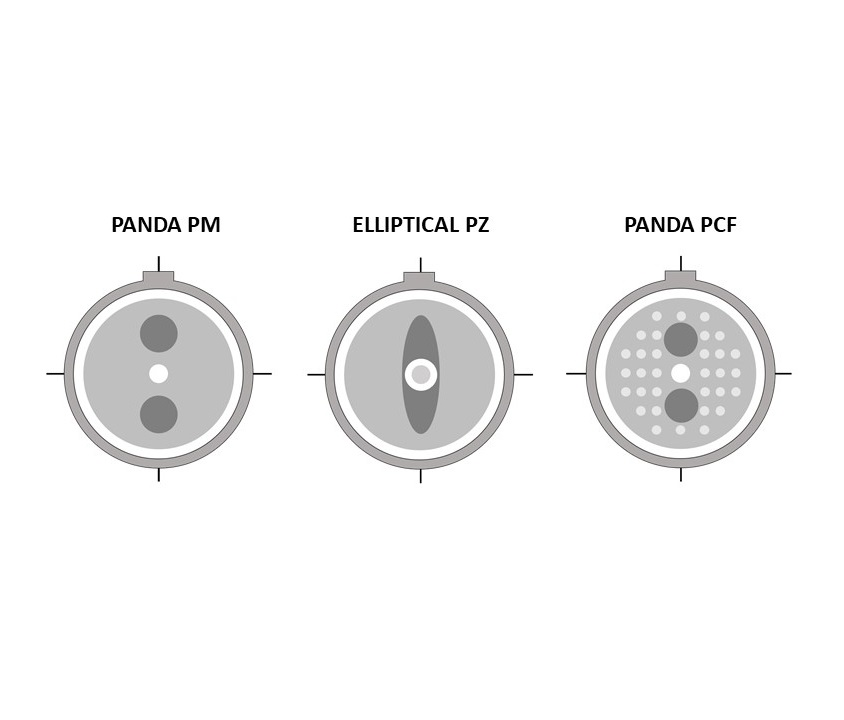 connectors for PM PZ PCF fibers